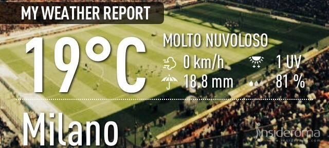 Meteo Milano - Inter vs Roma